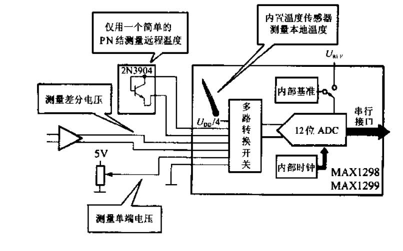智能化集成温度传感器原理与应用的PDF电子书