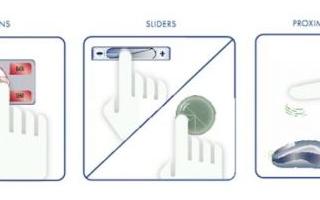汽車電子中的電容感(gan)應多點(dian)觸摸的應用分(fen)析(xi)