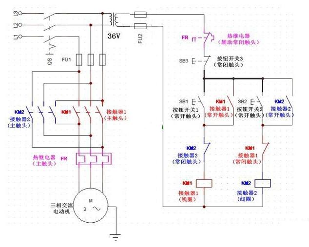 三相(xiang)異步電動機正反轉(zhuan)工作(zuo)原理