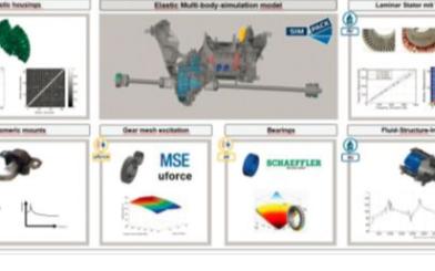 關于新能源汽車傳動系NVH仿真的簡要分析
