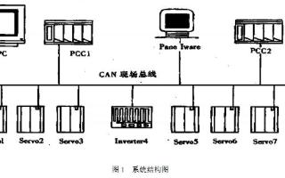 塑料門窗焊接清理生產線系統的特點及實際應用案例