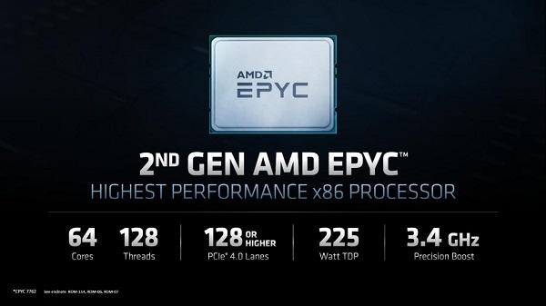 140+项世界纪录从何而来?解读第二代AMD EPYC处理器的领先性能