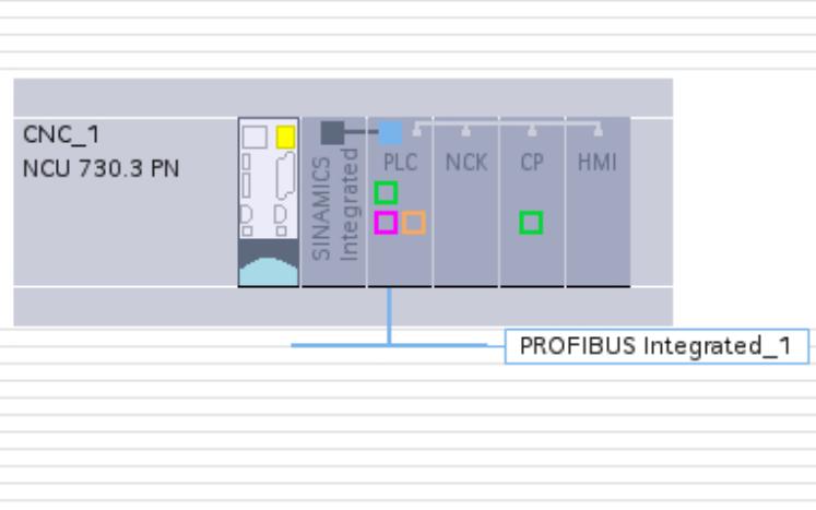 西门子Toolbox的配置指南资料说明