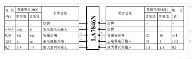 LA7846N脚位功能及电压_LA7846N典型应用电路
