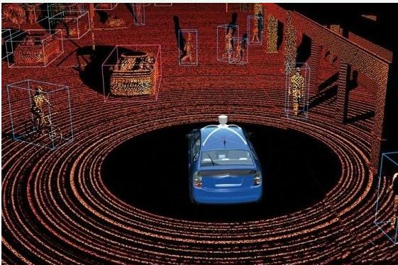 汽车上主流的传感器技术是怎样的