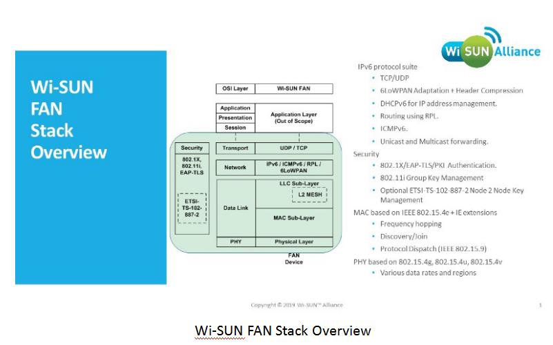 濎通芯强化物联网通讯资安防护 部署1000个Wi-SUN FAN节点的网状网络