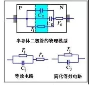 二极管的电容效应、等效电路及开关特性