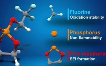 东京大学研究员通过新TFEP电解液来提高锂电安全性