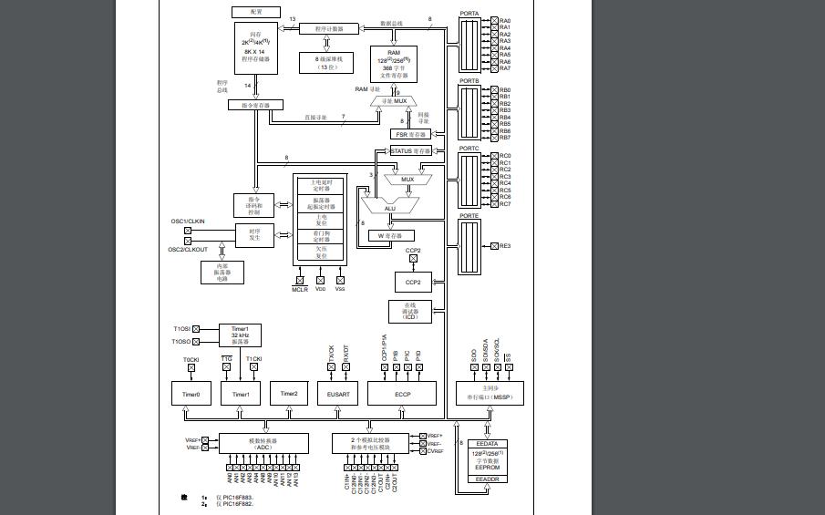PIC16F88X系列PIC16F882增强型闪存8位CMOS单片机的数据手册免费下载