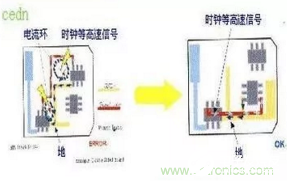 如何解决高速PCB设计中的EMI问题