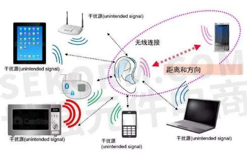 电子产品在电磁兼容实际测试中遇到的常见问题解析