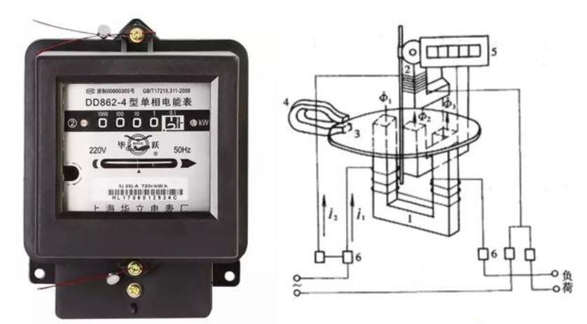 智能电表是如何实现抄表