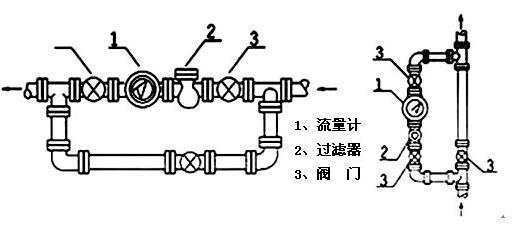 螺旋转子流量计安装要求