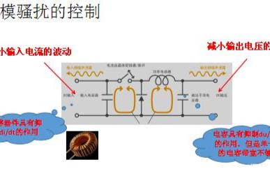 如何抑制直流电源模块的差共模电磁传导骚扰