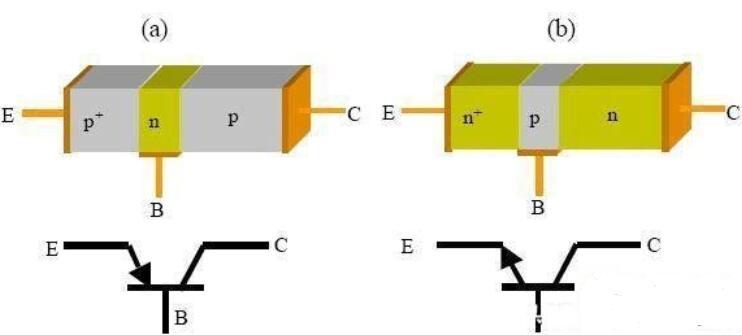 PNP型与NPN型的区别是什么