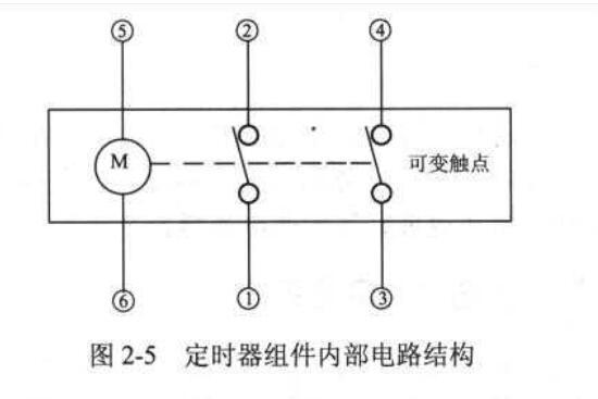 微波炉定时器组件的检测与更换
