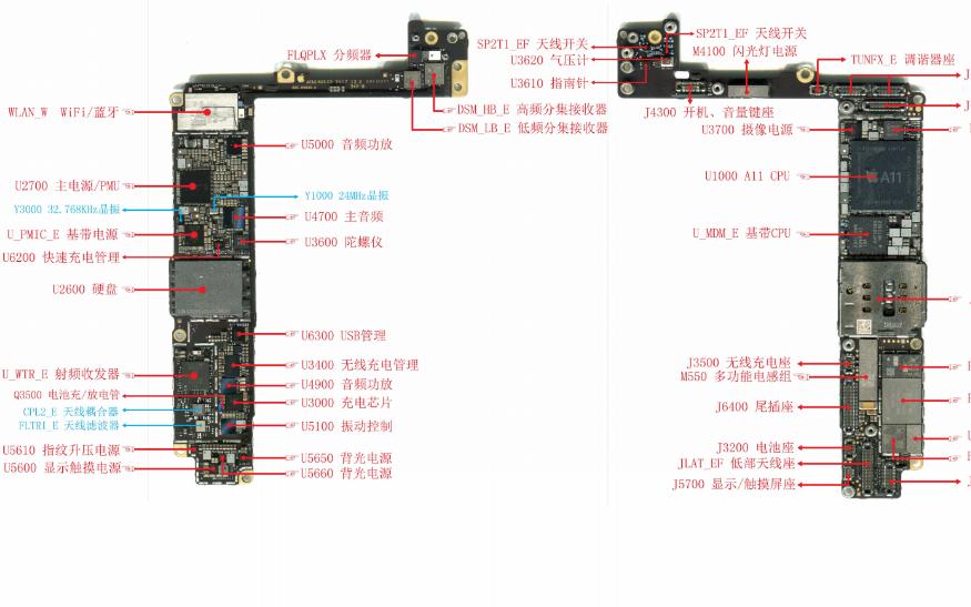 iPhone8Plus的元器件识别和位置原理图