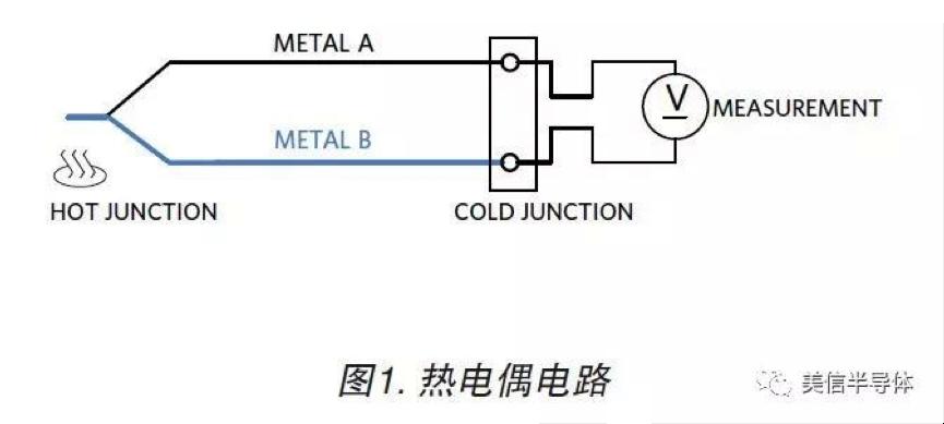 MAX31855热电偶转换器开发流程