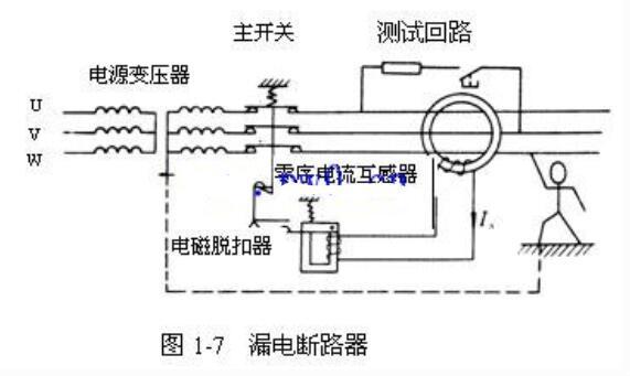 漏电断路器的原理说明