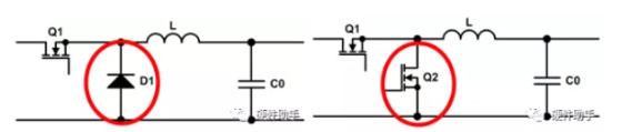 开关电源的同步与非同步整流特点分析