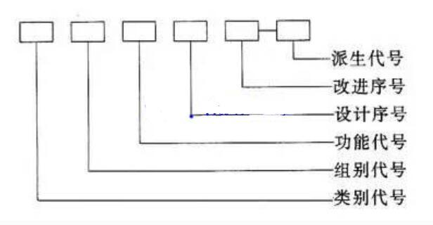 電能表的型號構成_常用電能表的類型及含義