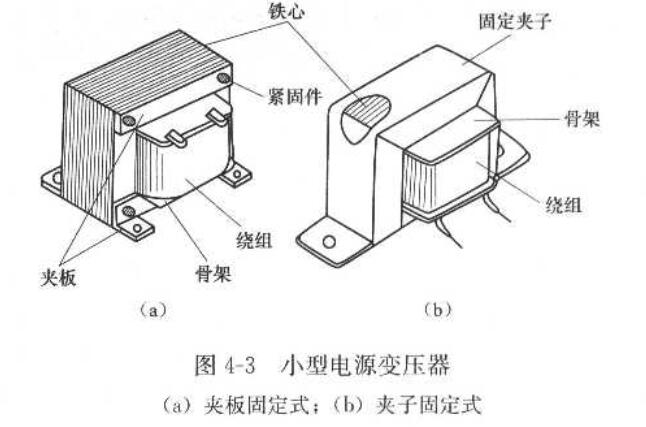 小型电源变压器的结构组成