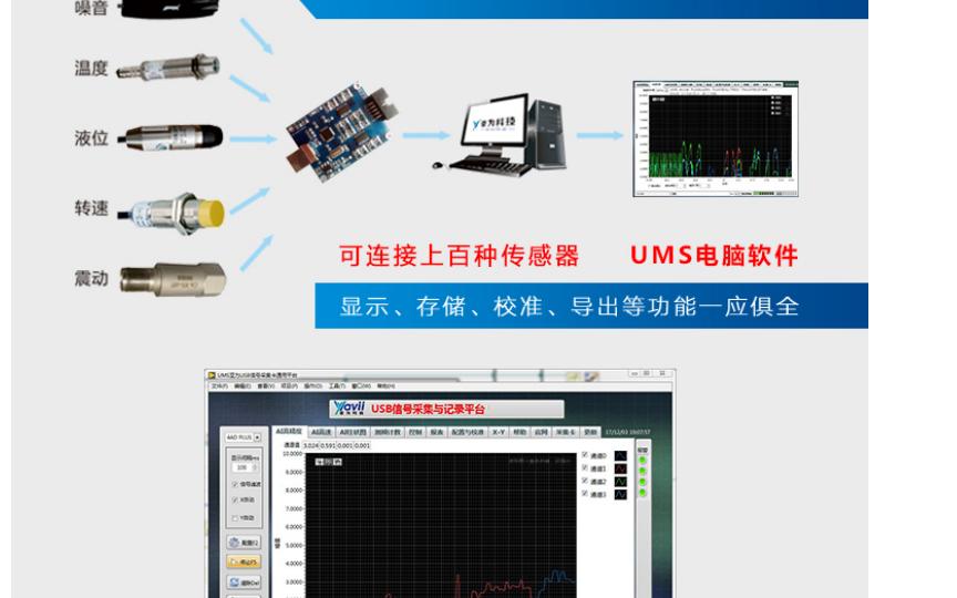 亚为USB信号采集与记录平台的详细资料说明