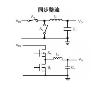 同步整流式和异步整流式DC/DC转换器变压器方式的区别