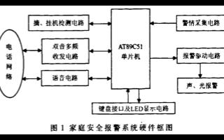 基于AT89C51单片机和传感器实现家庭安全报警系统的设计