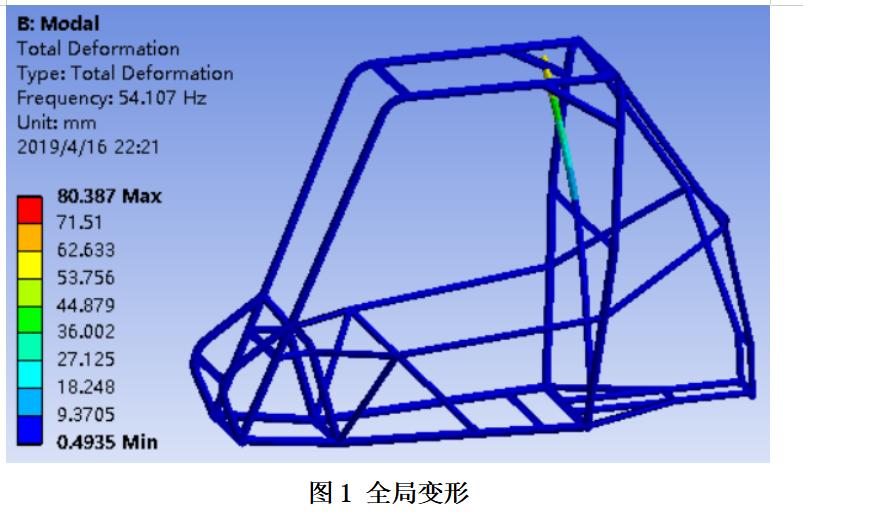 如何使用ANSYS实现全地形车车架结构的模态分析
