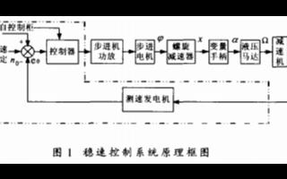 LonWorks現場總線技ji)踉0KW潮流發電(dian)裝置中的(de)應(ying)用研究