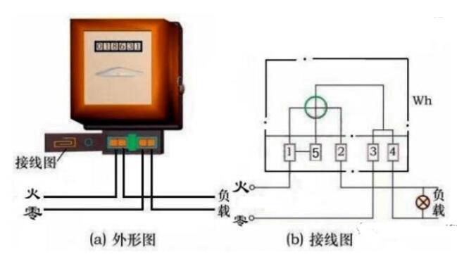 单相电度表结构_家用单相电表怎么调慢