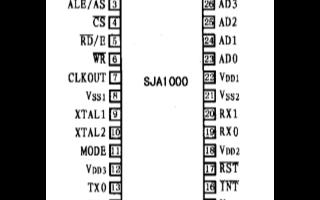 基于C8051F020型單片機和CAN控制器實現深海測控系統的設計