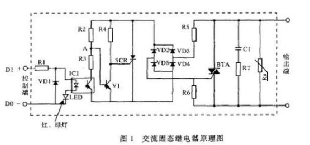 圖解固態繼電器使用不當所致故障兩例