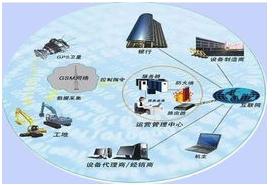 RFID技术与条码技术有什么不一样的地方
