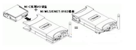 什麼(me)是Wi-Fi數(shu)據采(cai)集?NI Wi-Fi數(shu)據采(cai)集支持哪些C系列模塊(kuai)?