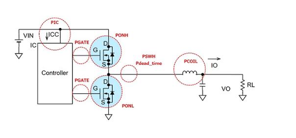 探讨功率开关各部位传导损耗计算方法