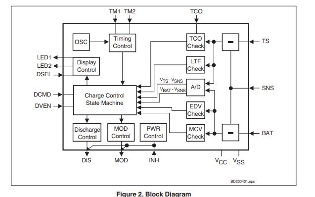 bq2004E和bq2004H快速充电集成电路的数据手册免费下载