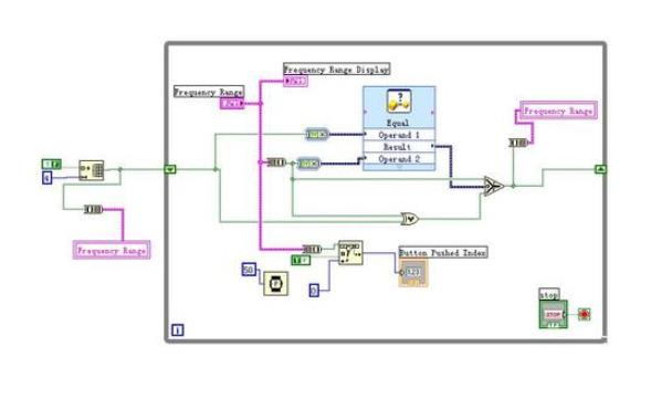 使用LabVIEW實現簡單的按鈕互斥資料詳細說明
