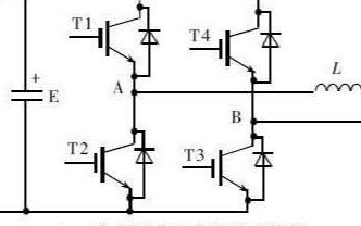 詳細解說電磁感應加熱器半橋和全橋的區分