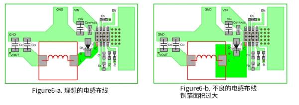 电感的配置及特性分析
