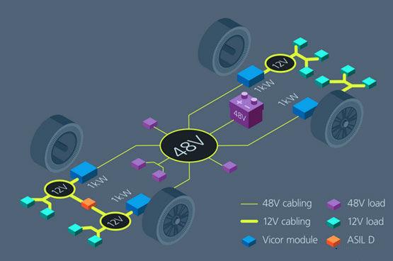 使用固定比率转换器可提高供电网络效率