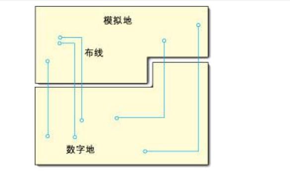 高速PCB设计培训教程详细资料说明