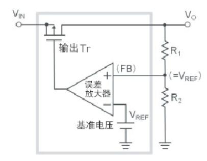 关于线性稳压器的效率和热计算的探讨
