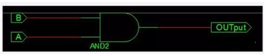 FPGA電路組合xia)嘸ji)設計中(zhong)的毛刺如何解決