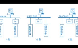 基于PROFIBUS总线实现水厂系统控制要求及控制设计方案