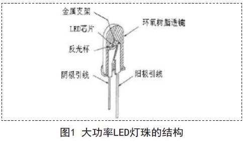 大功率LED灯的配光与散热是怎样的技术