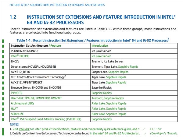 Intel公布第38个版本的ISA指令集扩展说明书 14nm时代重要指令集将首次引入至强产品线