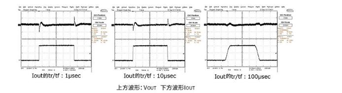 開關穩壓器中負載瞬態響應的探討、測量方法