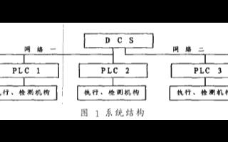 基于Modbus协议和PLC器件实现分布式系统通信网络的兼容性设计